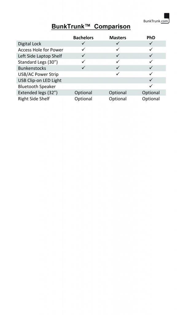 BunkTrunk Comparison Chart